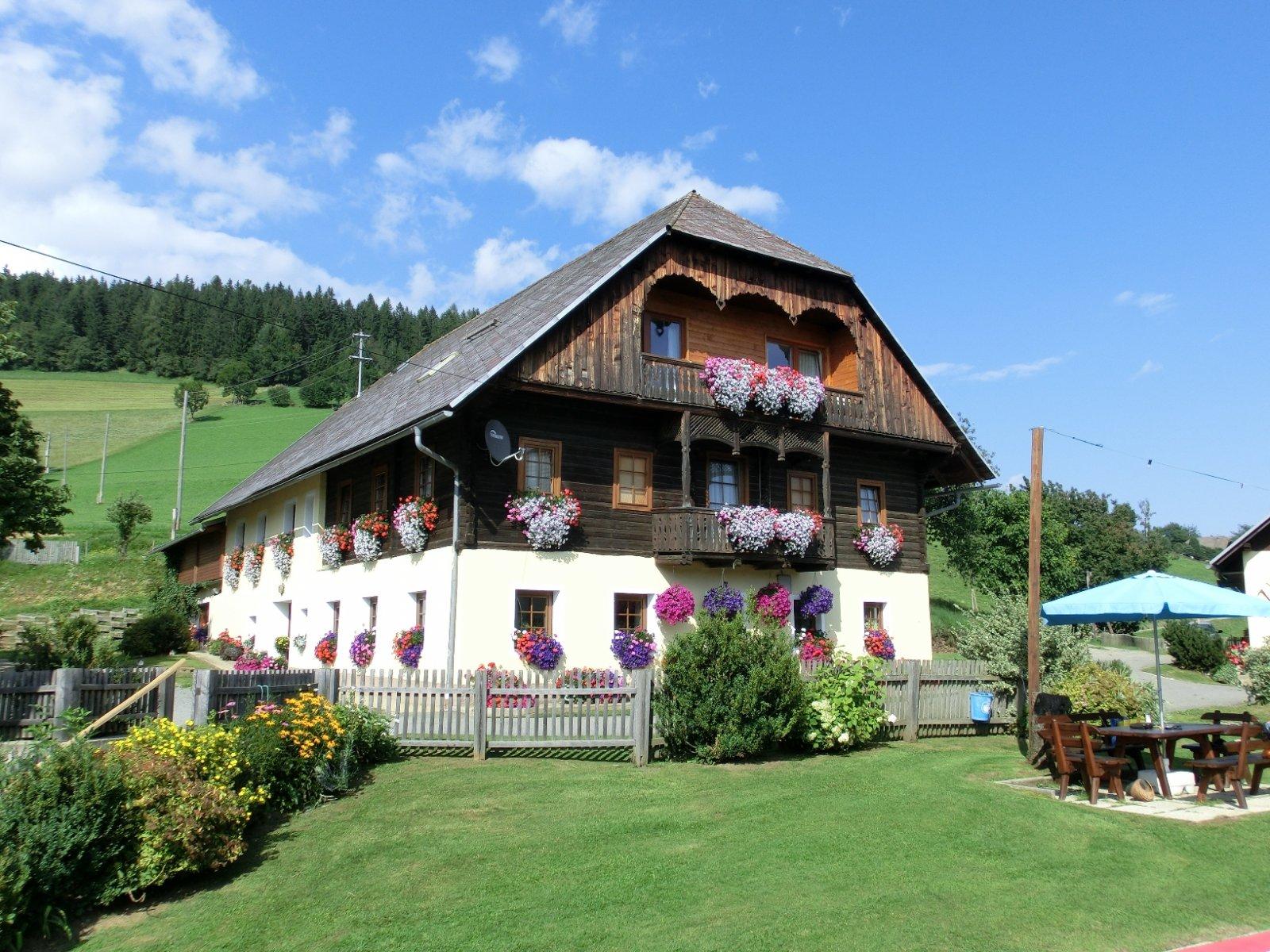 Bauernhof Nagele Hofübersicht